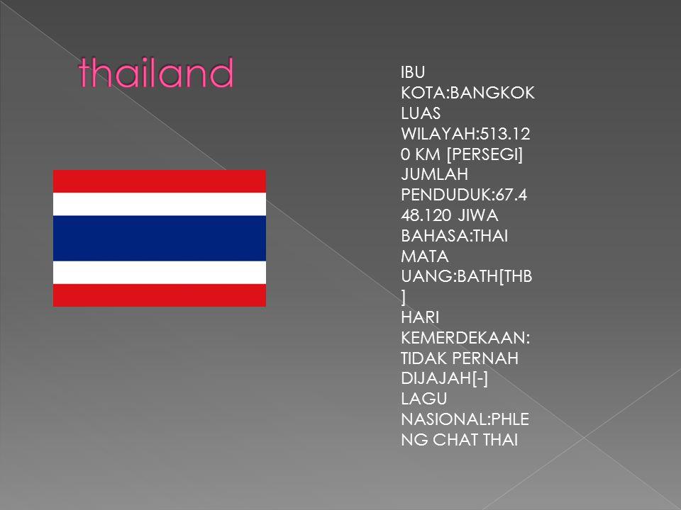 thailand IBU KOTA:BANGKOK LUAS WILAYAH:513.120 KM [PERSEGI]